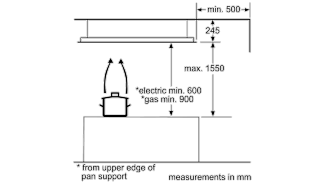 Neff I90CN48W0 Ceiling Extractor 7